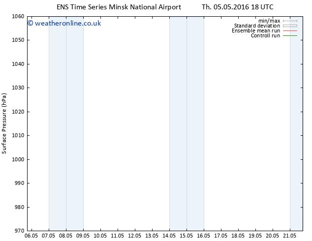 Surface pressure GEFS TS Sa 21.05.2016 06 GMT