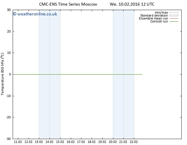 Temp. 850 hPa CMC TS Mo 22.02.2016 18 GMT