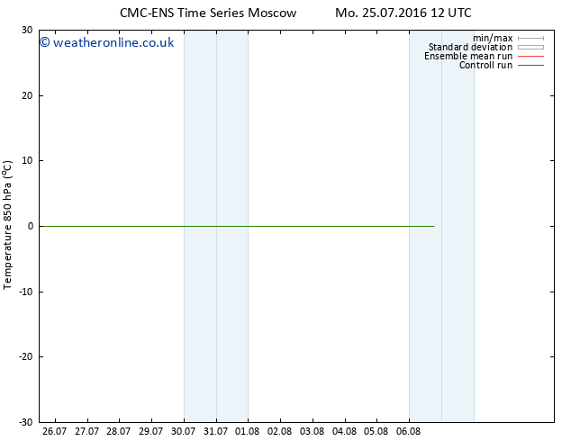 Temp. 850 hPa CMC TS Sa 06.08.2016 18 GMT