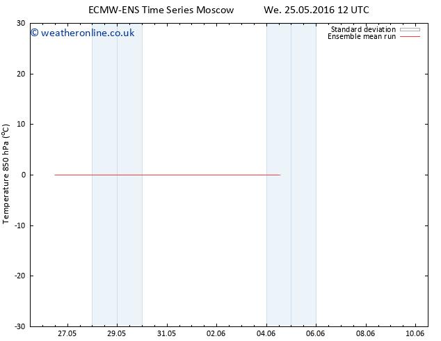 Temp. 850 hPa ECMWFTS Th 26.05.2016 12 GMT