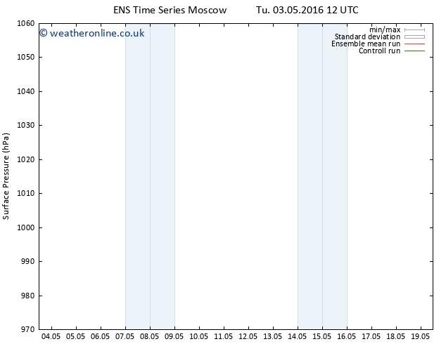 Surface pressure GEFS TS Th 19.05.2016 12 GMT
