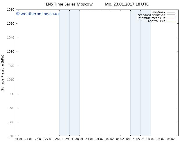 Surface pressure GEFS TS Tu 24.01.2017 00 GMT