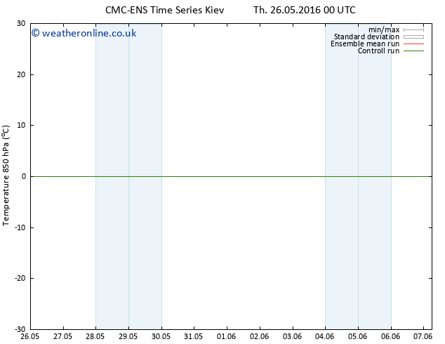 Temp. 850 hPa CMC TS Su 29.05.2016 00 GMT