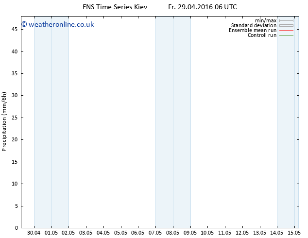 Precipitation GEFS TS Fr 13.05.2016 18 GMT