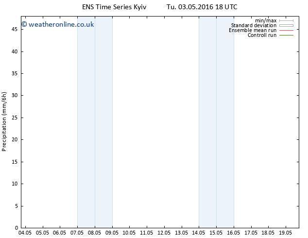 Precipitation GEFS TS Th 19.05.2016 18 GMT
