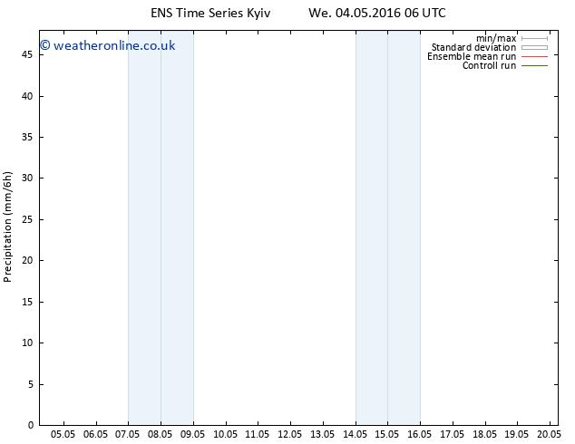 Precipitation GEFS TS Fr 20.05.2016 06 GMT