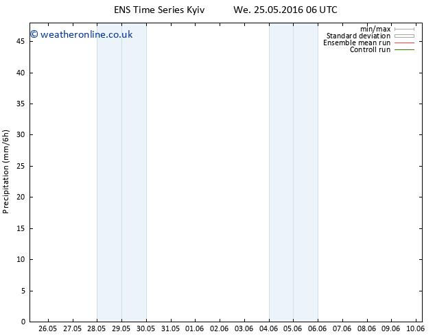 Precipitation GEFS TS Fr 10.06.2016 06 GMT