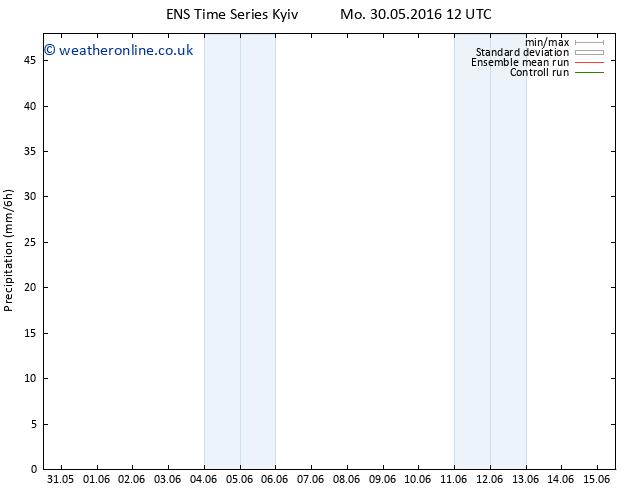 Precipitation GEFS TS We 15.06.2016 12 GMT