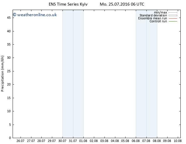 Precipitation GEFS TS We 10.08.2016 06 GMT