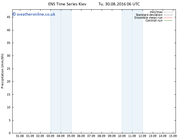 Precipitation GEFS TS Th 15.09.2016 06 GMT