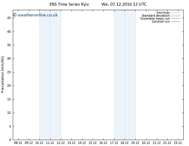 Precipitation GEFS TS Fr 23.12.2016 12 GMT