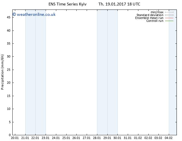 Precipitation GEFS TS Sa 04.02.2017 18 GMT