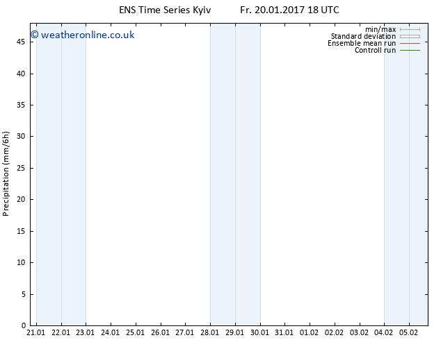 Precipitation GEFS TS Sa 21.01.2017 00 GMT
