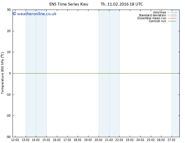 Temp. 850 hPa GEFS TS Sa 13.02.2016 00 GMT