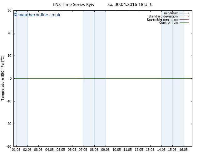 Temp. 850 hPa GEFS TS Mo 02.05.2016 18 GMT