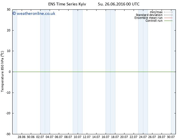 Temp. 850 hPa GEFS TS Mo 27.06.2016 18 GMT