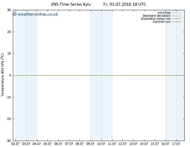 Temp. 850 hPa GEFS TS Su 03.07.2016 00 GMT