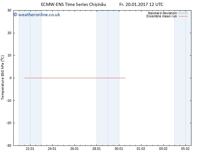Temp. 850 hPa ECMWFTS Mo 23.01.2017 12 GMT