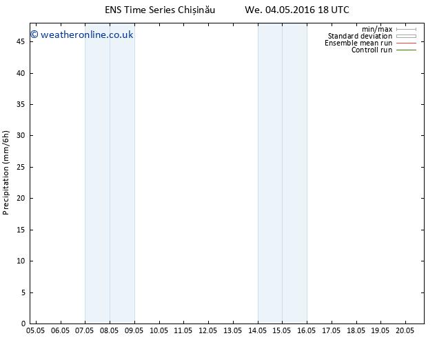 Precipitation GEFS TS Sa 07.05.2016 06 GMT