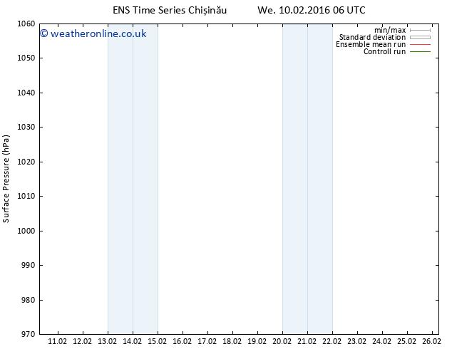 Surface pressure GEFS TS Sa 20.02.2016 06 GMT