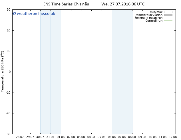Temp. 850 hPa GEFS TS Sa 30.07.2016 06 GMT