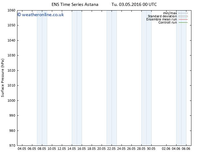 Surface pressure GEFS TS Tu 10.05.2016 00 GMT
