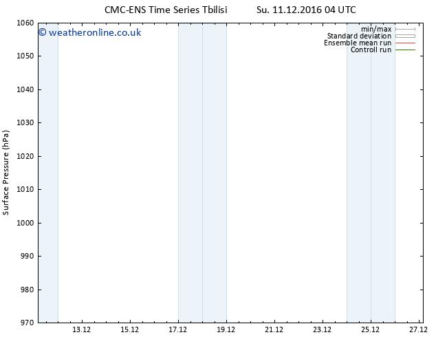 Surface pressure CMC TS Mo 12.12.2016 10 GMT