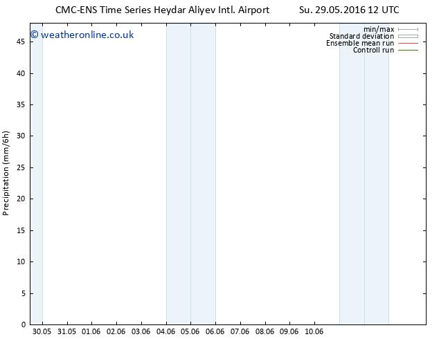 Precipitation CMC TS Tu 31.05.2016 18 GMT