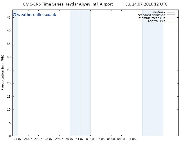 Precipitation CMC TS Tu 26.07.2016 18 GMT