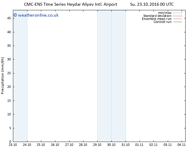 Precipitation CMC TS Fr 04.11.2016 06 GMT