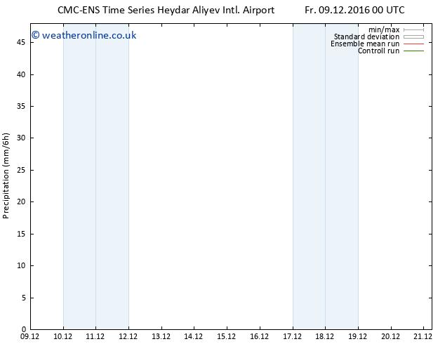 Precipitation CMC TS Su 11.12.2016 06 GMT