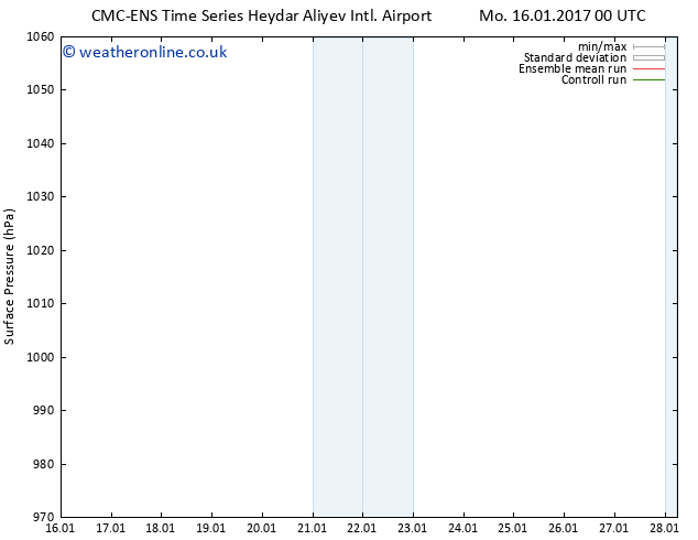 Surface pressure CMC TS Mo 16.01.2017 06 GMT
