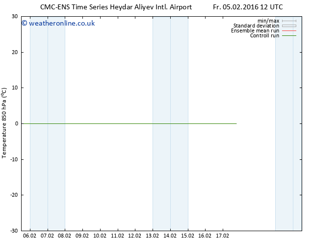 Temp. 850 hPa CMC TS Sa 13.02.2016 12 GMT
