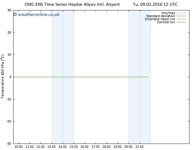 Temp. 850 hPa CMC TS Sa 13.02.2016 00 GMT