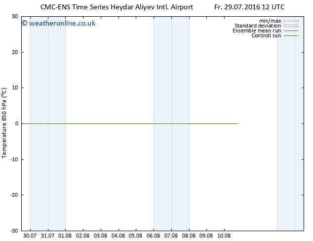 Temp. 850 hPa CMC TS Su 31.07.2016 00 GMT