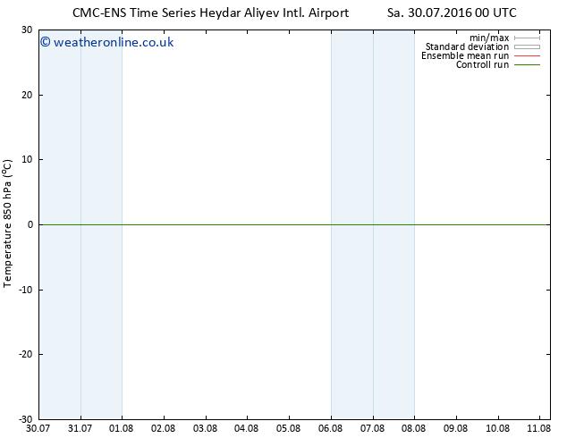 Temp. 850 hPa CMC TS Su 07.08.2016 00 GMT