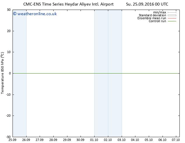 Temp. 850 hPa CMC TS Mo 26.09.2016 12 GMT