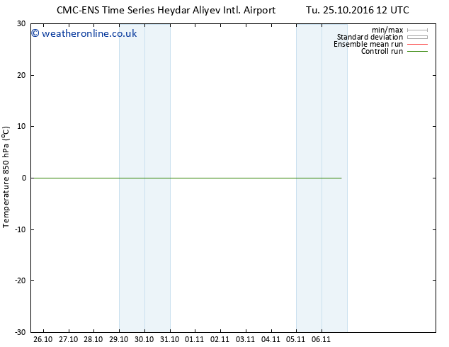 Temp. 850 hPa CMC TS Sa 29.10.2016 18 GMT