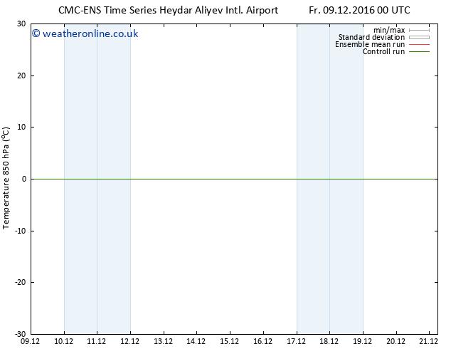 Temp. 850 hPa CMC TS Mo 12.12.2016 12 GMT