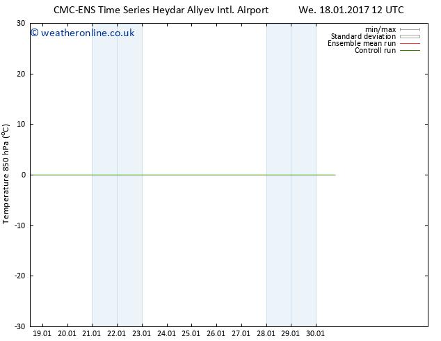 Temp. 850 hPa CMC TS Su 22.01.2017 00 GMT