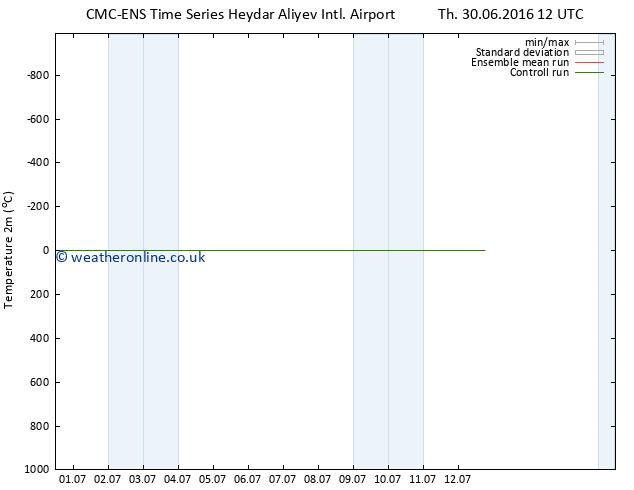 Temperature (2m) CMC TS Sa 02.07.2016 00 GMT