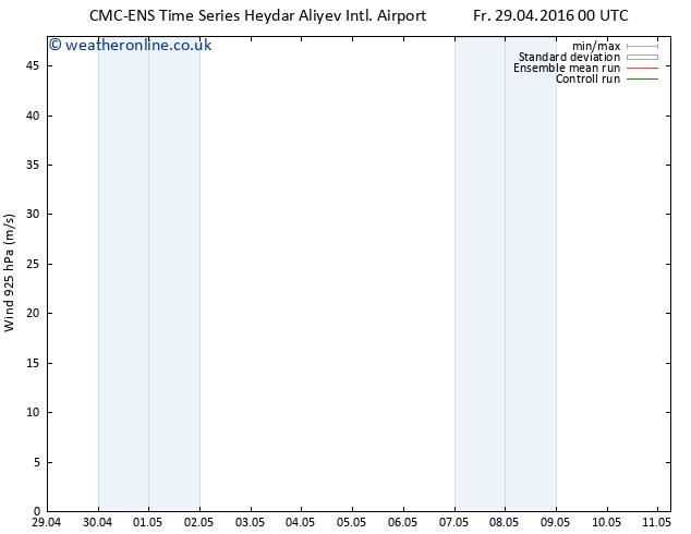 Wind 925 hPa CMC TS Su 01.05.2016 06 GMT