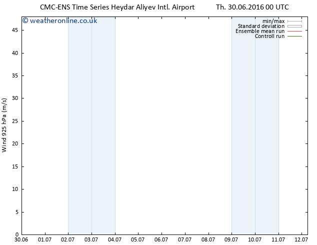 Wind 925 hPa CMC TS Sa 02.07.2016 06 GMT