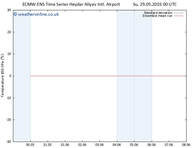 Temp. 850 hPa ECMWFTS Mo 30.05.2016 00 GMT