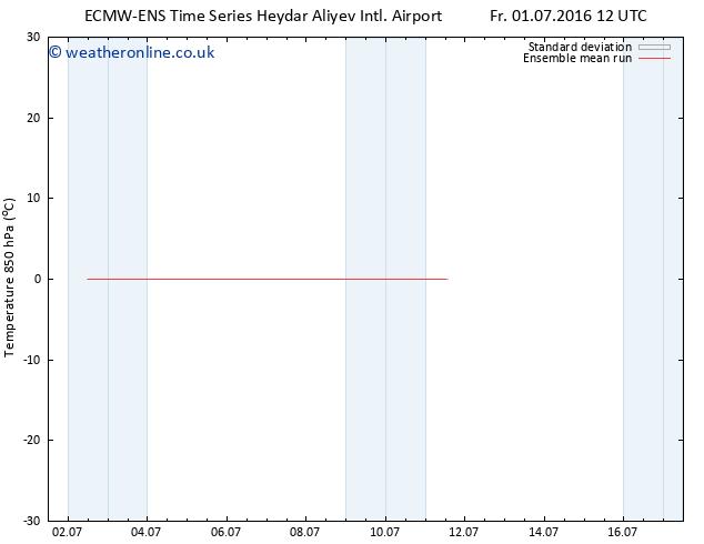 Temp. 850 hPa ECMWFTS Sa 09.07.2016 12 GMT