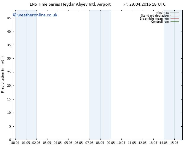 Precipitation GEFS TS Sa 30.04.2016 00 GMT
