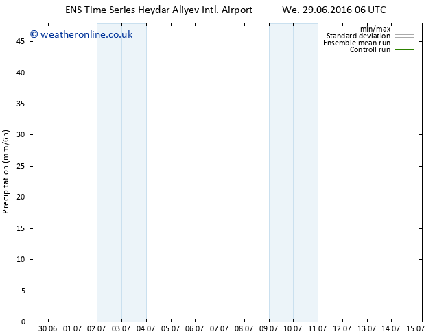Precipitation GEFS TS Fr 15.07.2016 06 GMT