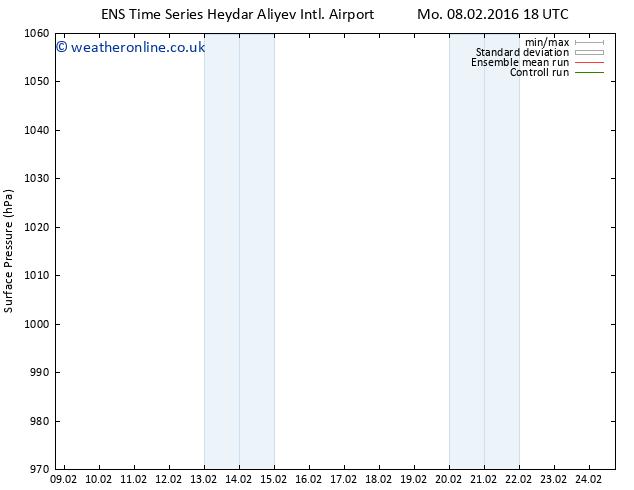 Surface pressure GEFS TS Mo 15.02.2016 18 GMT