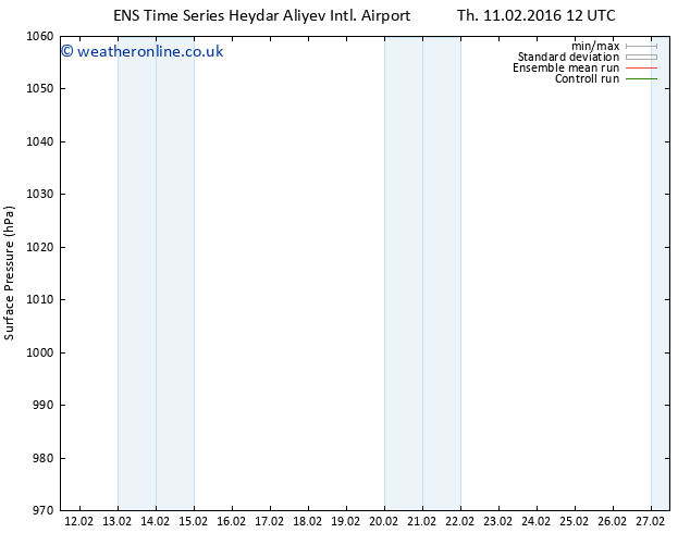Surface pressure GEFS TS Sa 27.02.2016 12 GMT