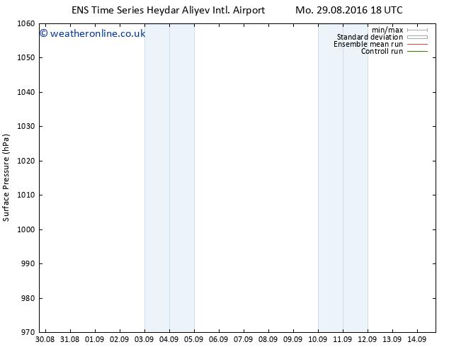 Surface pressure GEFS TS Tu 30.08.2016 00 GMT